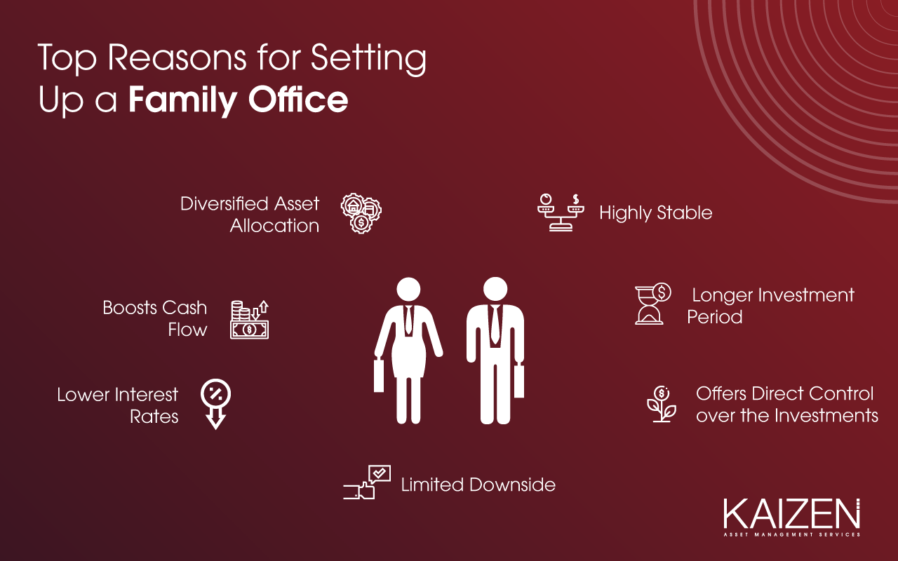 family offices real estate